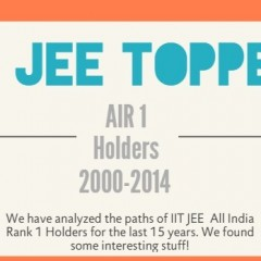 Where are the IIT JEE Toppers Now?