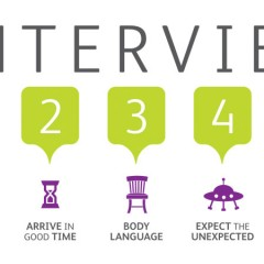 7 Online Tools to Ace Your Interview