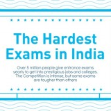 India's Toughest Exams- What are the Odds?